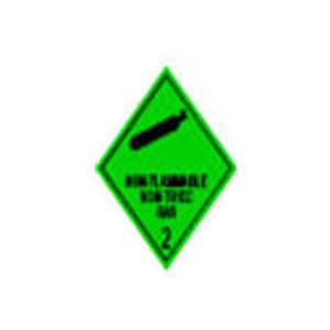 2.2 NON-FLAMMABLE NON TOXIC GASES